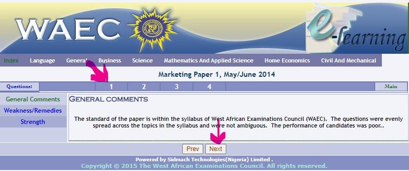 WAEC Marketing Past Syllabus